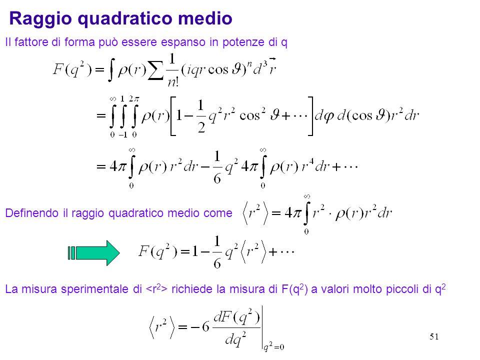 50 Distanza radiale (fm) Densità di carica [x10 9 coulomb/cm 3 ] Dati di scattering elettronico