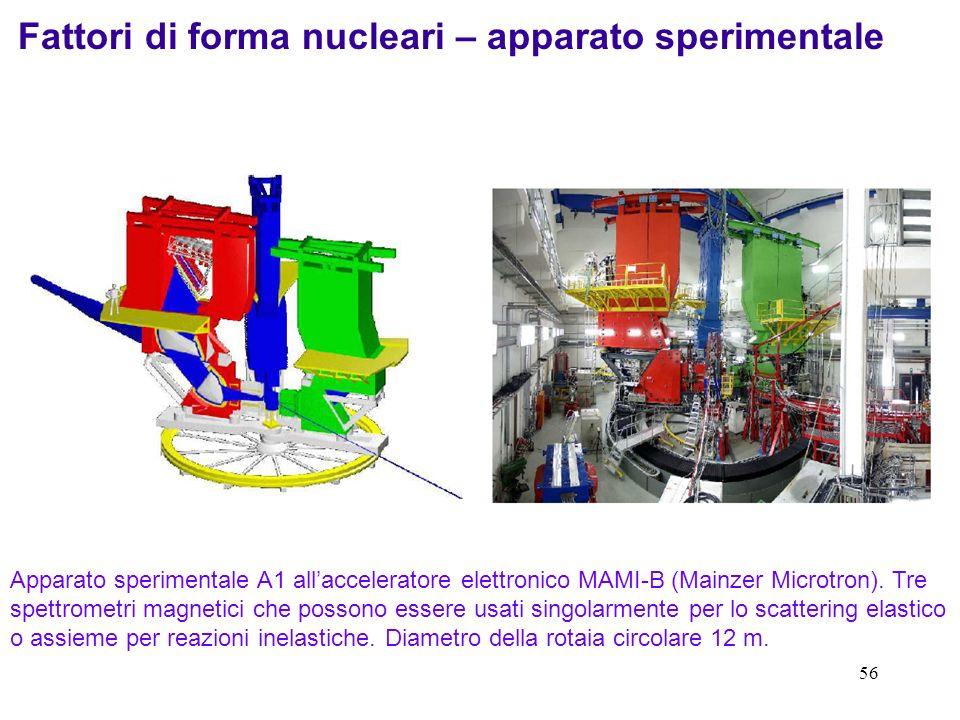 55 Atomi muonici Muoni arrestati nella materia vengono intrappolati in orbite atomiche e hanno una probabilità maggiore degli elettroni di passare del
