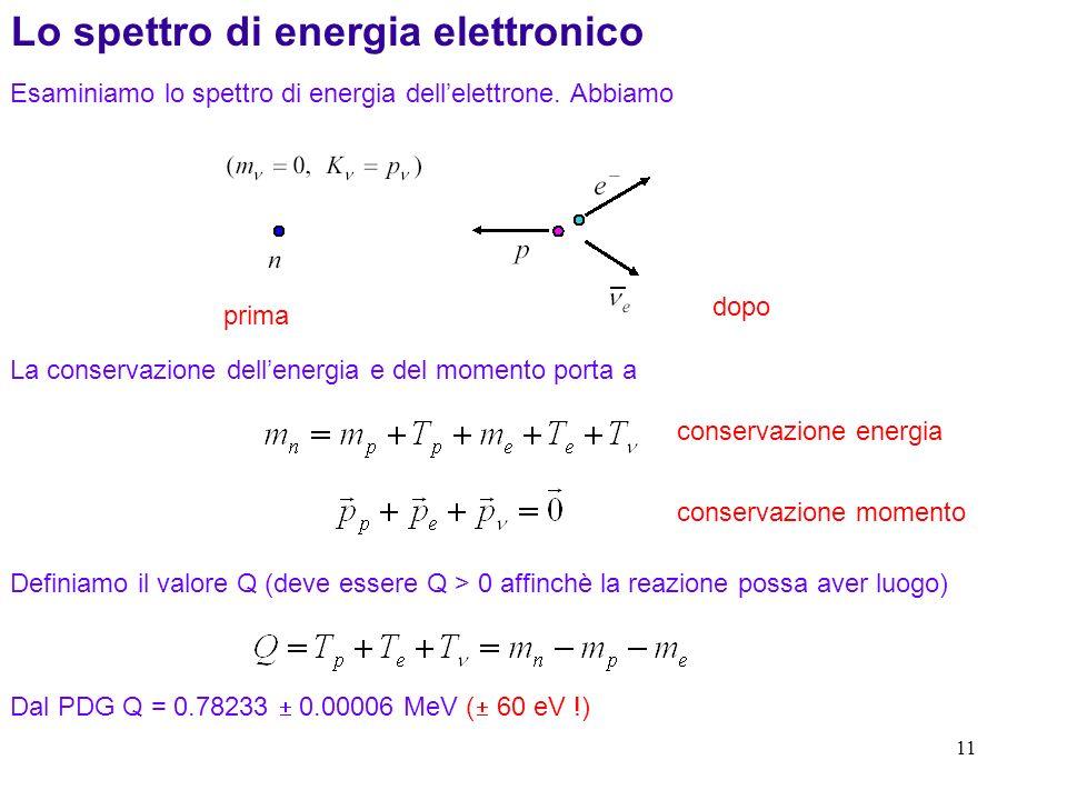 11 Lo spettro di energia elettronico Esaminiamo lo spettro di energia dellelettrone. Abbiamo prima dopo La conservazione dellenergia e del momento por