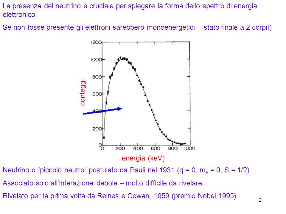 2 La presenza del neutrino è cruciale per spiegare la forma dello spettro di energia elettronico: Se non fosse presente gli elettroni sarebbero monoenergetici – stato finale a 2 corpi!) Neutrino o piccolo neutro postulato da Pauli nel 1931 (q = 0, m = 0, S = 1/2) Associato solo allinterazione debole – molto difficile da rivelare Rivelato per la prima volta da Reines e Cowan, 1959 (premio Nobel 1995) energia (keV) conteggi