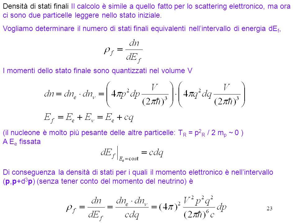 23 Densità di stati finali Il calcolo è simile a quello fatto per lo scattering elettronico, ma ora ci sono due particelle leggere nello stato iniziale.