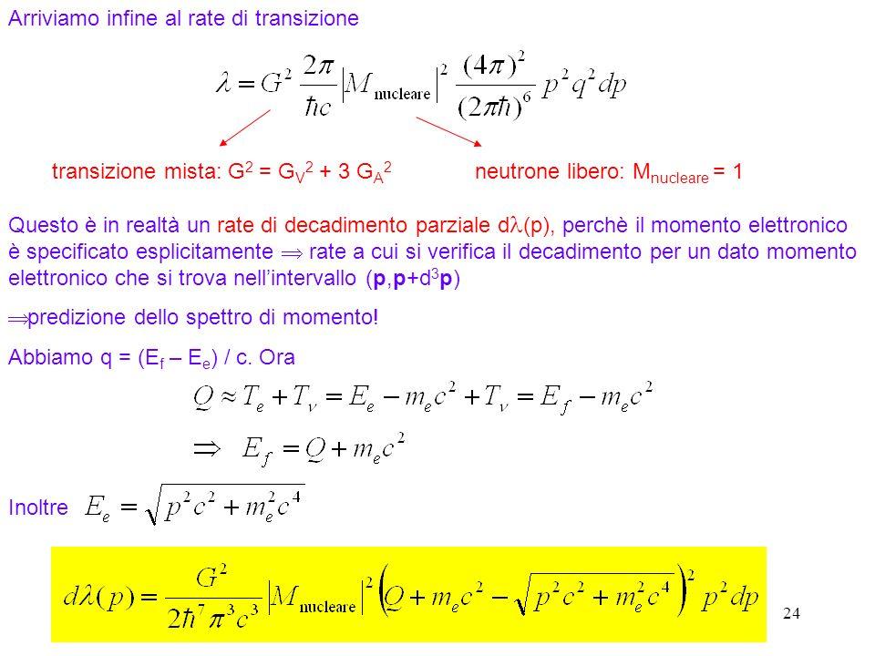 24 Arriviamo infine al rate di transizione neutrone libero: M nucleare = 1 Questo è in realtà un rate di decadimento parziale d (p), perchè il momento elettronico è specificato esplicitamente rate a cui si verifica il decadimento per un dato momento elettronico che si trova nellintervallo (p,p+d 3 p) predizione dello spettro di momento.