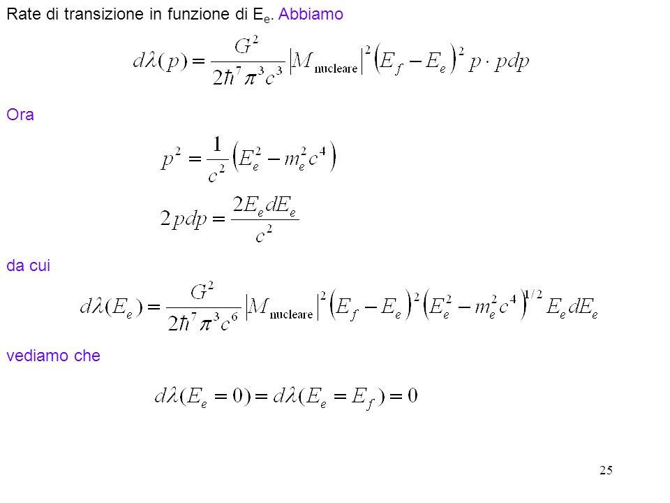 25 Rate di transizione in funzione di E e. Abbiamo Ora da cui vediamo che