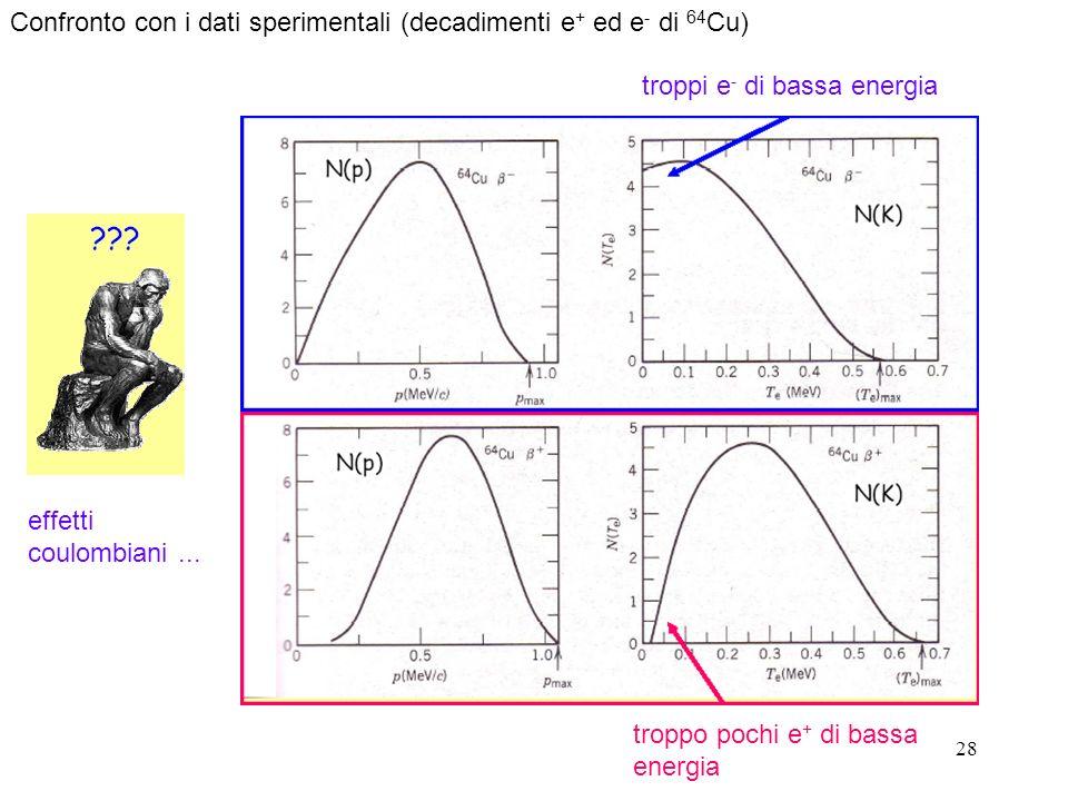 28 Confronto con i dati sperimentali (decadimenti e + ed e - di 64 Cu) troppi e - di bassa energia troppo pochi e + di bassa energia effetti coulombiani...