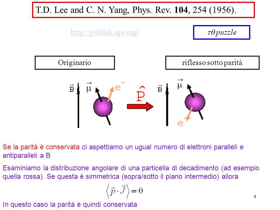4 Se la parità è conservata ci aspettiamo un ugual numero di elettroni paralleli e antiparalleli a B Esaminiamo la distribuzione angolare di una particella di decadimento (ad esempio quella rossa).