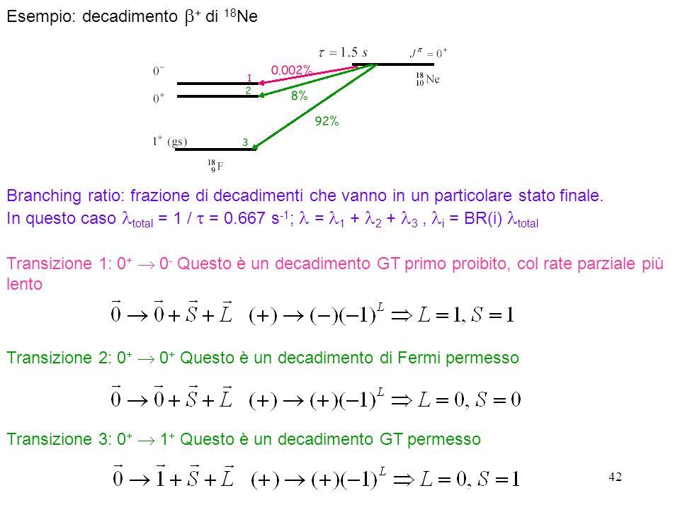 42 Esempio: decadimento + di 18 Ne Transizione 1: 0 + 0 - Questo è un decadimento GT primo proibito, col rate parziale più lento Branching ratio: fraz