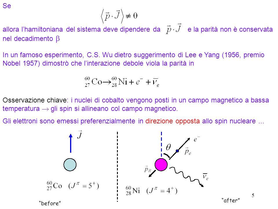 5 Se allora lhamiltoniana del sistema deve dipendere da e la parità non è conservata nel decadimento In un famoso esperimento, C.S. Wu dietro suggerim