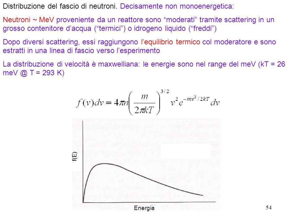 54 Distribuzione del fascio di neutroni. Decisamente non monoenergetica: Neutroni MeV proveniente da un reattore sono moderati tramite scattering in u