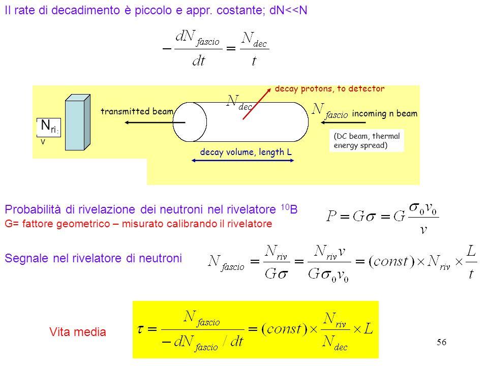 56 Il rate di decadimento è piccolo e appr. costante; dN<<N Probabilità di rivelazione dei neutroni nel rivelatore 10 B G= fattore geometrico – misura