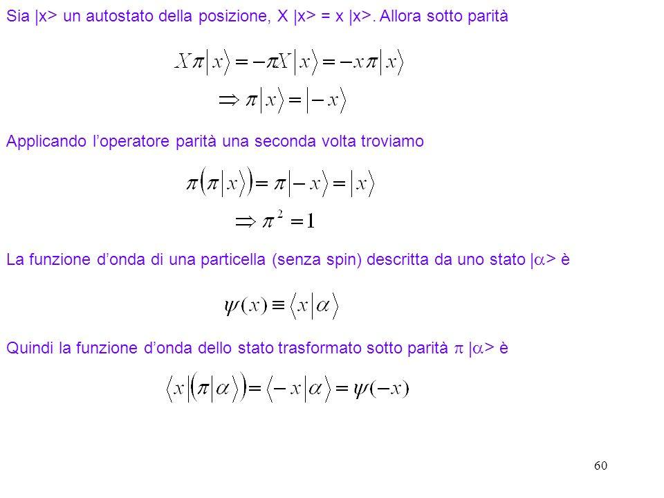 60 Applicando loperatore parità una seconda volta troviamo Sia |x > un autostato della posizione, X |x > = x |x >. Allora sotto parità La funzione don
