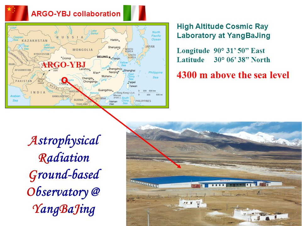 High Altitude Cosmic Ray Laboratory at YangBaJing Longitude 90° 31 50 East Latitude 30° 06 38 North 4300 m above the sea level ARGO-YBJ Astrophysical Radiation Ground-based Observatory @ YangBaJing o ARGO-YBJ collaboration