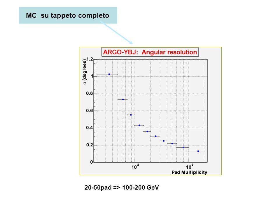 20-50pad => 100-200 GeV MC su tappeto completo
