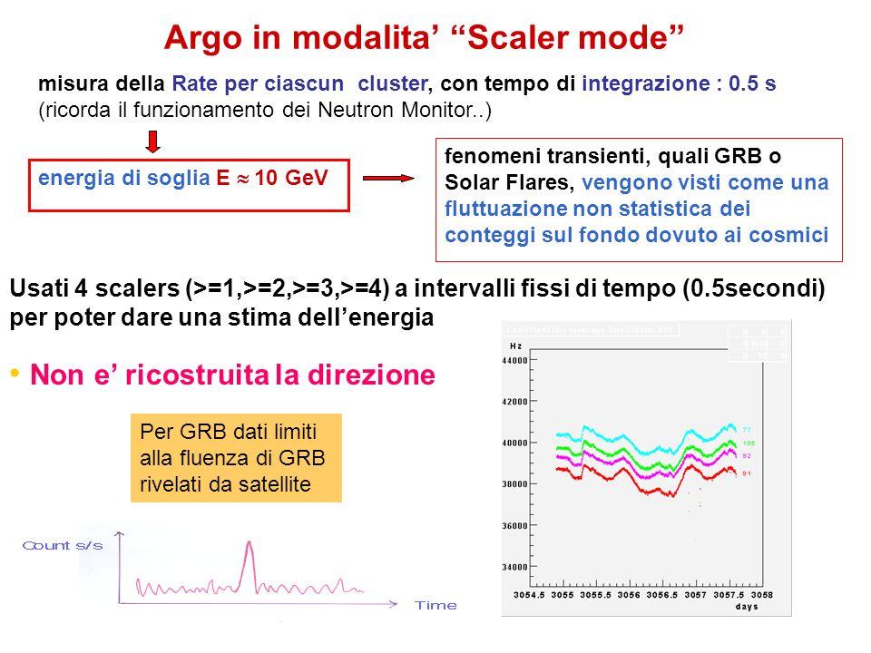Usati 4 scalers (>=1,>=2,>=3,>=4) a intervalli fissi di tempo (0.5secondi) per poter dare una stima dellenergia Non e ricostruita la direzione Argo in