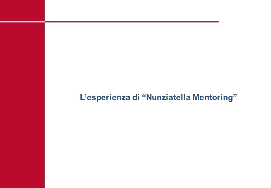 10 maggio 2005 9 Mentoring e Nunziatella Rapporto di traditio fra anziano (allievo del 3° anno) e cappellone (allievo del 1°) Continua il Preparo alla