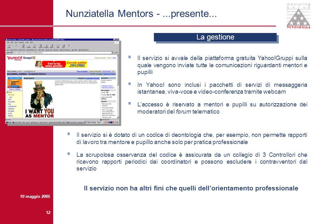 10 maggio 2005 11 Nunziatella Mentoring - passato... Cronologia Cronologia Le origini risalgono al Progetto 520 dellestate del 2000: organizzare una g