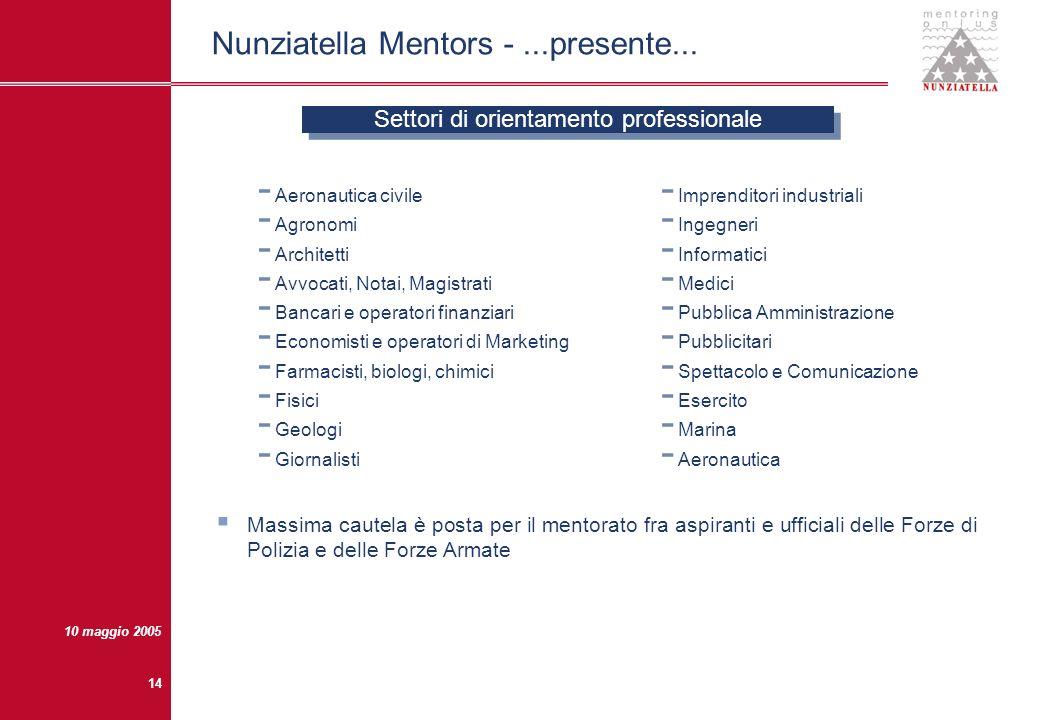 10 maggio 2005 13 Laccesso alla piattaforma di rendicontazione e analisi eXtrasheet è offerto gratuitamente da Gabriele Albarosa (84-87) CEO di Kresce