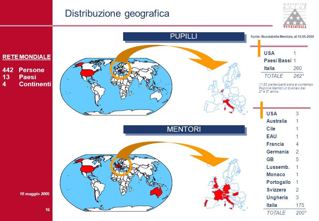 10 maggio 2005 15 Nunziatella Mentors -...presente... 194 equipaggi in volo 25 equipaggi atterrati per completamento volo 23 equipaggi prossimi al dec