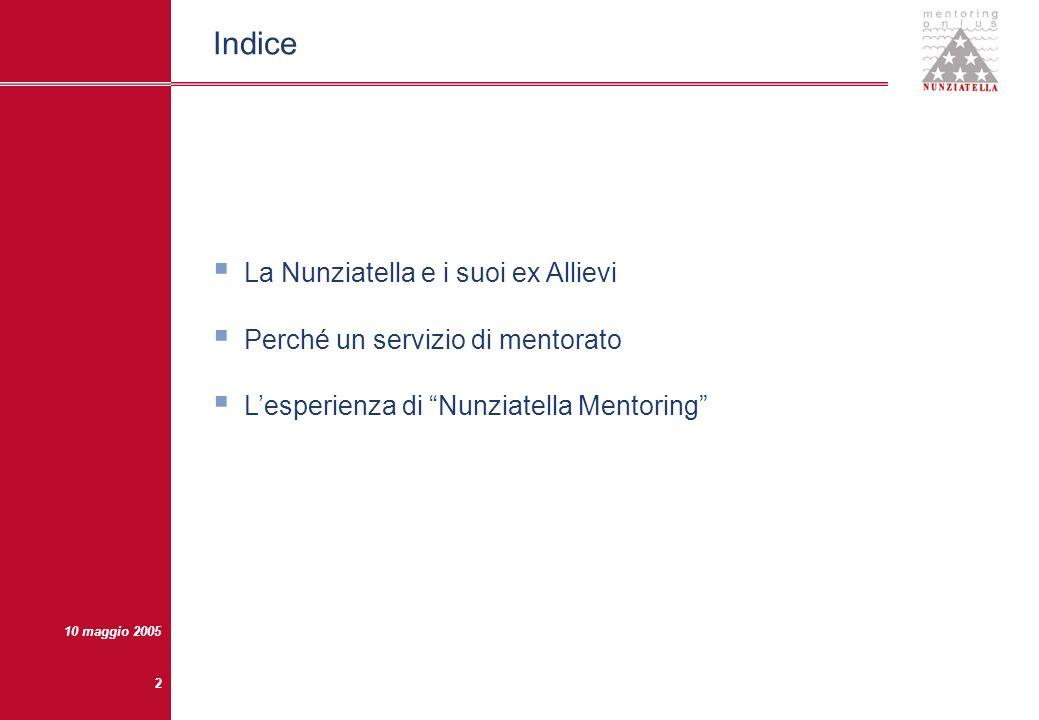 Associazione Nunziatella Mentoring ONLUS 10 maggio 2005