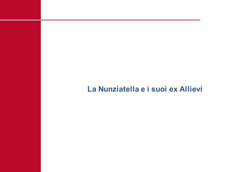 2 Indice La Nunziatella e i suoi ex Allievi Perché un servizio di mentorato Lesperienza di Nunziatella Mentoring