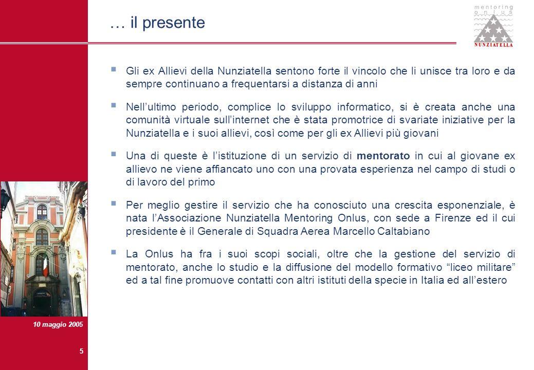 10 maggio 2005 15 Nunziatella Mentors -...presente...