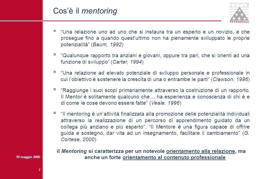 10 maggio 2005 6 Perché un servizio di mentorato