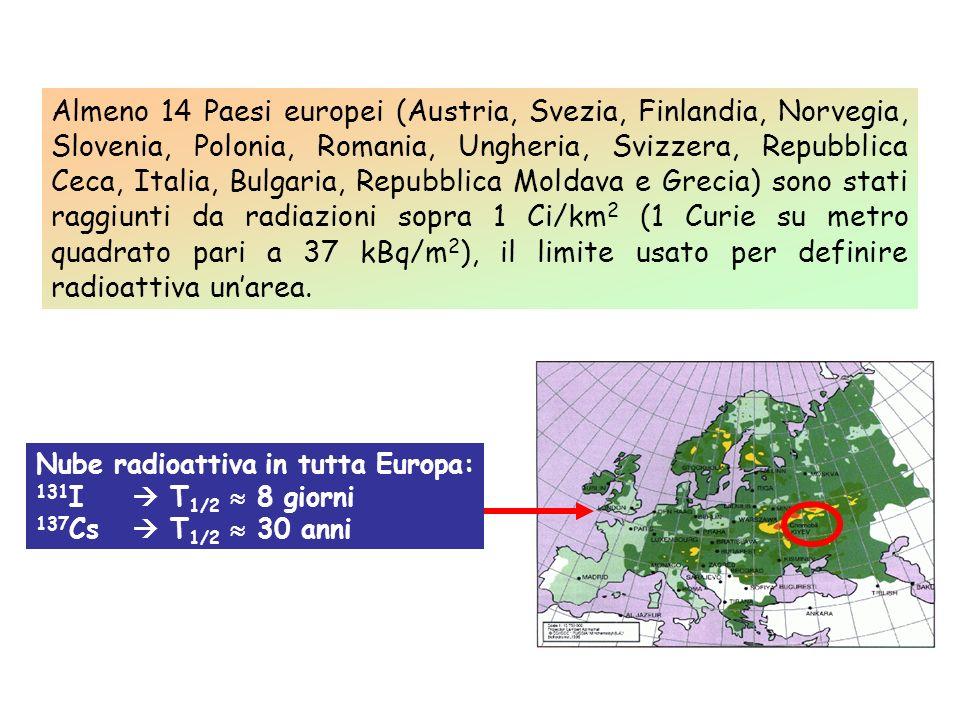 Nube radioattiva in tutta Europa: 131 I T 1/2 8 giorni 137 Cs T 1/2 30 anni Almeno 14 Paesi europei (Austria, Svezia, Finlandia, Norvegia, Slovenia, Polonia, Romania, Ungheria, Svizzera, Repubblica Ceca, Italia, Bulgaria, Repubblica Moldava e Grecia) sono stati raggiunti da radiazioni sopra 1 Ci/km 2 (1 Curie su metro quadrato pari a 37 kBq/m 2 ), il limite usato per definire radioattiva unarea.