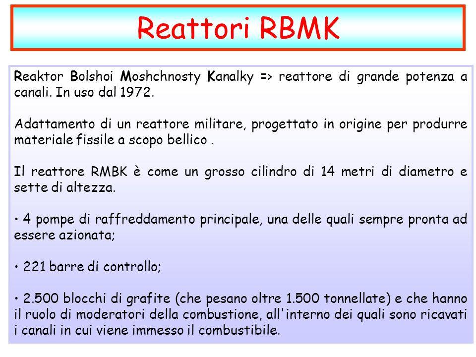 Reattori RBMK Reaktor Bolshoi Moshchnosty Kanalky => reattore di grande potenza a canali.