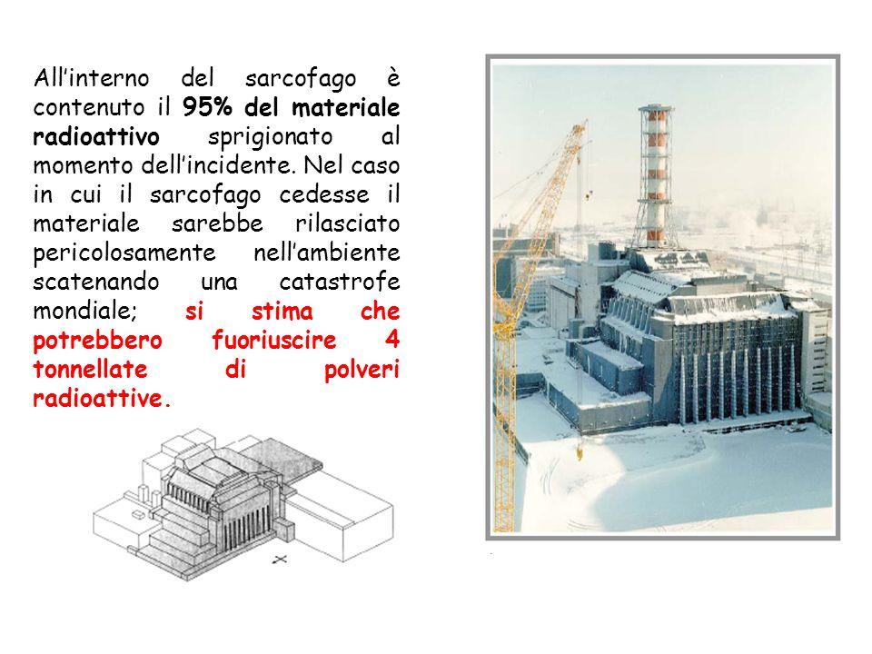 Allinterno del sarcofago è contenuto il 95% del materiale radioattivo sprigionato al momento dellincidente.