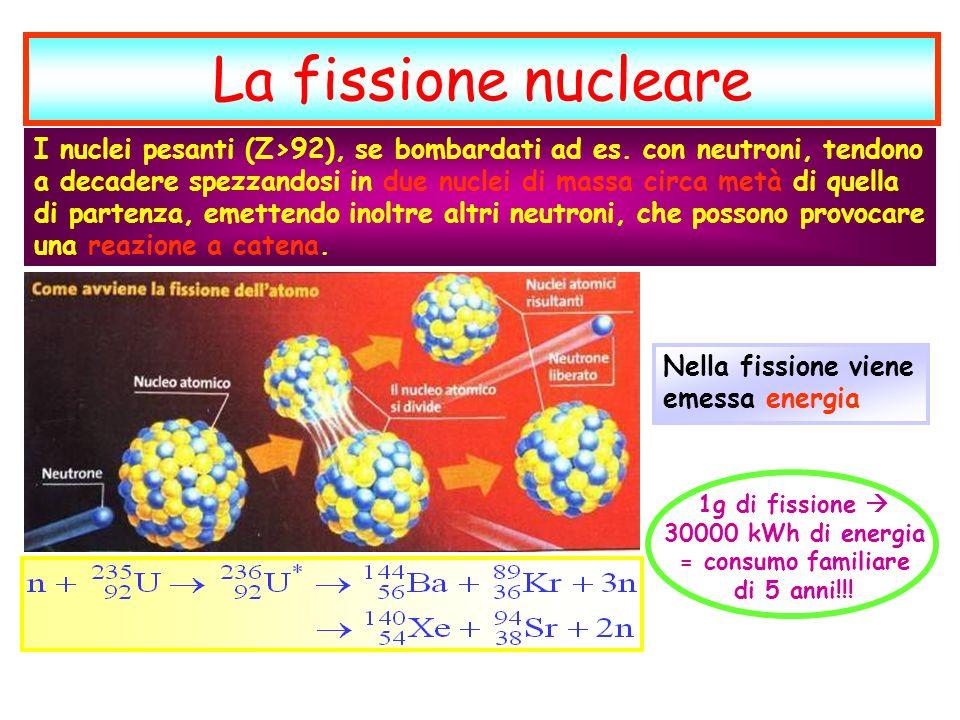 I nuclei pesanti (Z>92), se bombardati ad es.