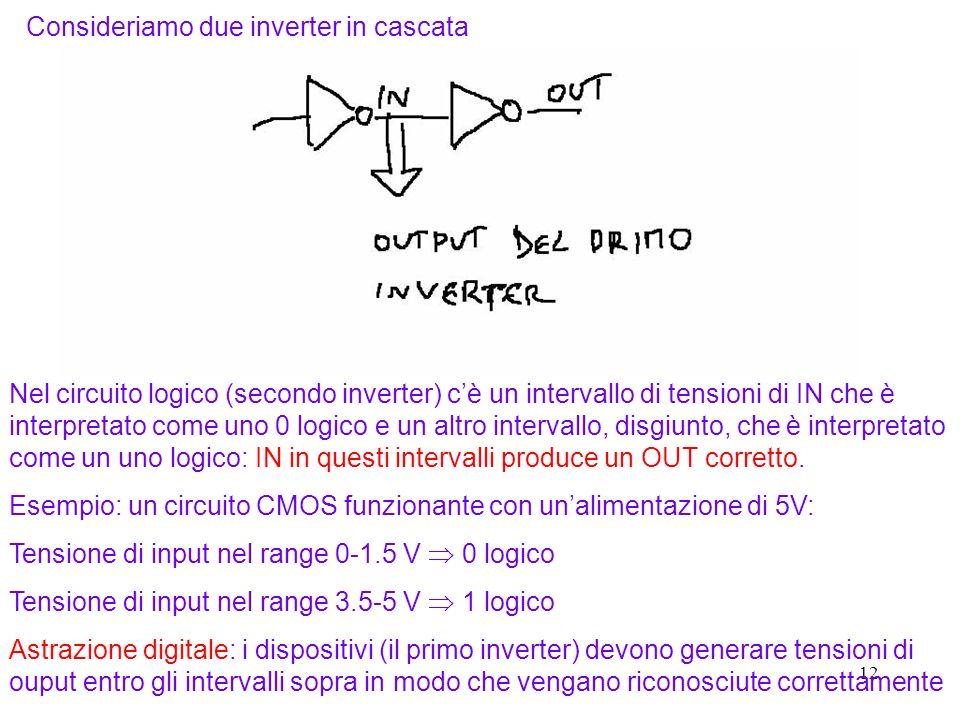 12 Consideriamo due inverter in cascata Nel circuito logico (secondo inverter) cè un intervallo di tensioni di IN che è interpretato come uno 0 logico e un altro intervallo, disgiunto, che è interpretato come un uno logico: IN in questi intervalli produce un OUT corretto.