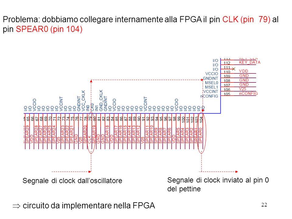 22 Problema: dobbiamo collegare internamente alla FPGA il pin CLK (pin 79) al pin SPEAR0 (pin 104) Segnale di clock dalloscillatore Segnale di clock inviato al pin 0 del pettine circuito da implementare nella FPGA