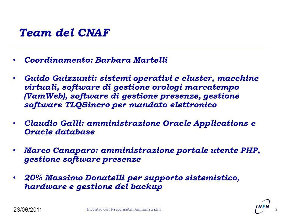 Team del CNAF Coordinamento: Barbara Martelli Guido Guizzunti: sistemi operativi e cluster, macchine virtuali, software di gestione orologi marcatempo