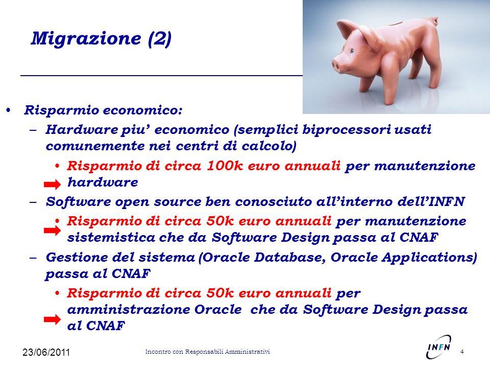 Migrazione (2) Risparmio economico: – Hardware piu economico (semplici biprocessori usati comunemente nei centri di calcolo) Risparmio di circa 100k e