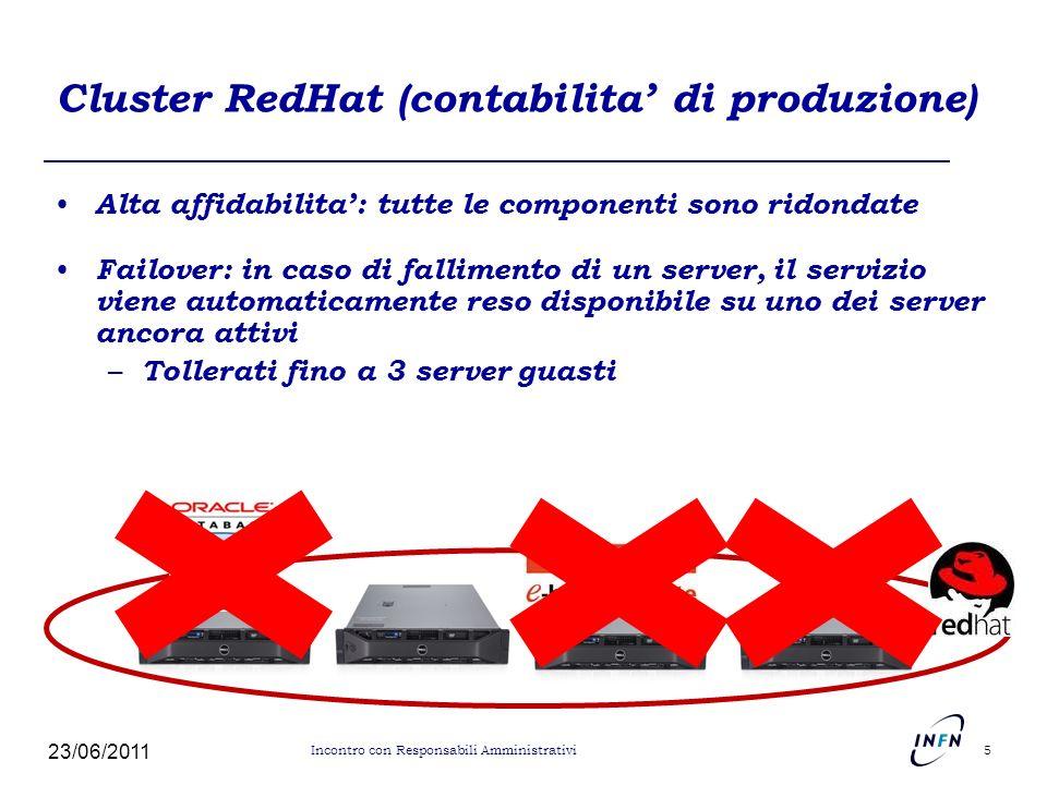 Cluster RedHat (contabilita di produzione) Alta affidabilita: tutte le componenti sono ridondate Failover: in caso di fallimento di un server, il serv