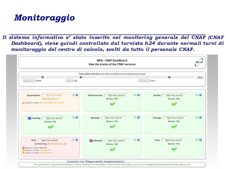 Monitoraggio Il sistema informativo e stato inserito nel monitoring generale del CNAF (CNAF Dashboard), viene quindi controllato dal turnista h24 dura