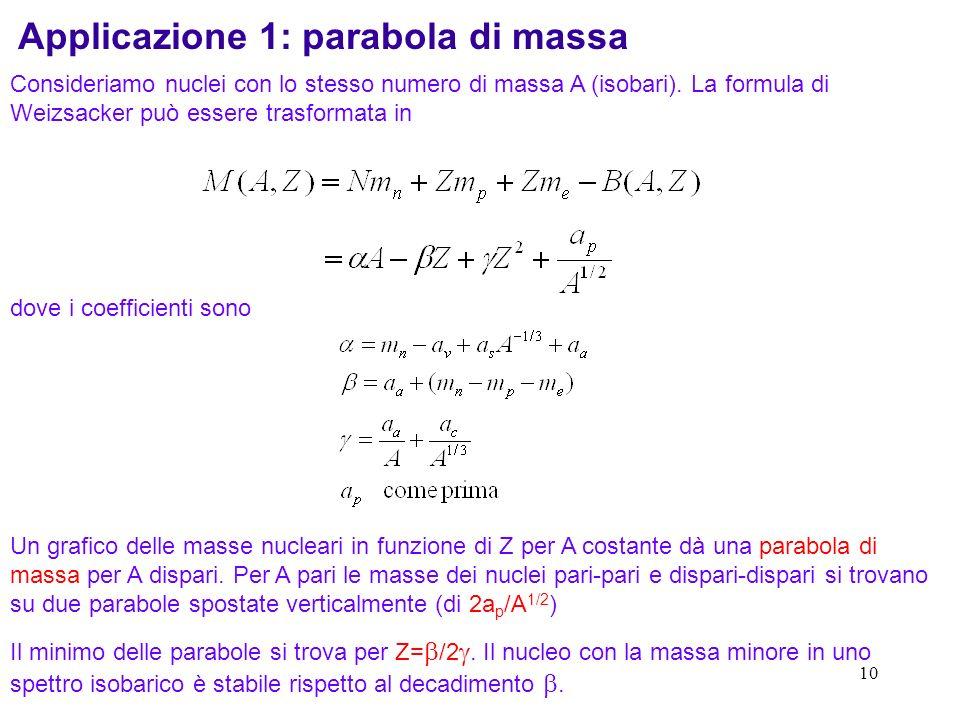 10 Applicazione 1: parabola di massa Consideriamo nuclei con lo stesso numero di massa A (isobari). La formula di Weizsacker può essere trasformata in