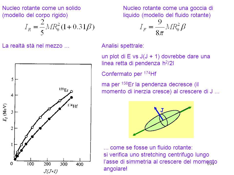 104 Nucleo rotante come un solido (modello del corpo rigido) Nucleo rotante come una goccia di liquido (modello del fluido rotante) La realtà stà nel