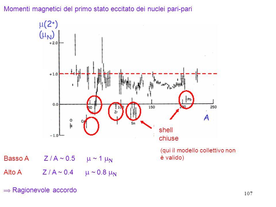 107 Momenti magnetici del primo stato eccitato dei nuclei pari-pari Basso A Z / A 0.5 1 Alto A Z / A 0.4 0.8 Ragionevole accordo shell chiuse (qui il