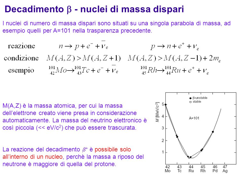 12 Decadimento - nuclei di massa dispari I nuclei di numero di massa dispari sono situati su una singola parabola di massa, ad esempio quelli per A=10