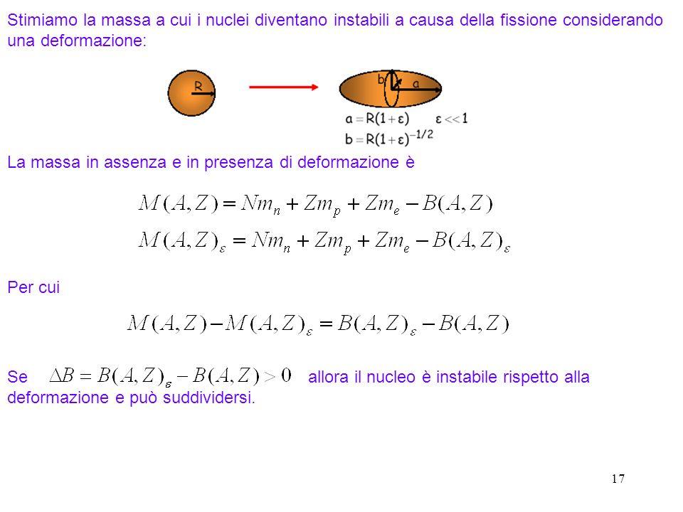 17 Stimiamo la massa a cui i nuclei diventano instabili a causa della fissione considerando una deformazione: La massa in assenza e in presenza di def