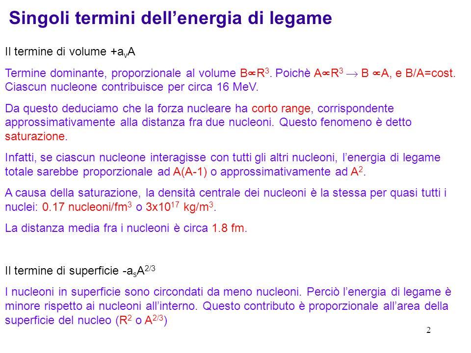 2 Il termine di volume +a v A Termine dominante, proporzionale al volume B R 3. Poichè A R 3 B A, e B/A=cost. Ciascun nucleone contribuisce per circa