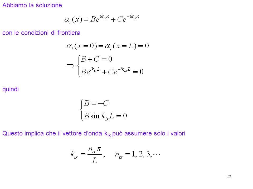 22 Abbiamo la soluzione con le condizioni di frontiera quindi Questo implica che il vettore donda k ix può assumere solo i valori
