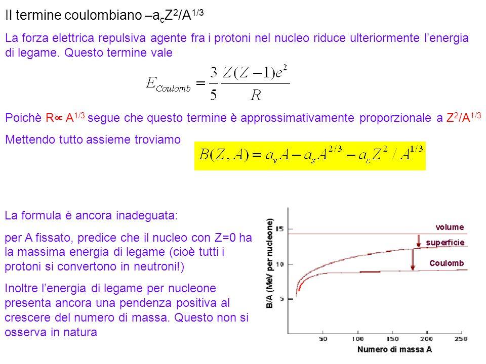 3 Il termine coulombiano –a c Z 2 /A 1/3 La forza elettrica repulsiva agente fra i protoni nel nucleo riduce ulteriormente lenergia di legame. Questo