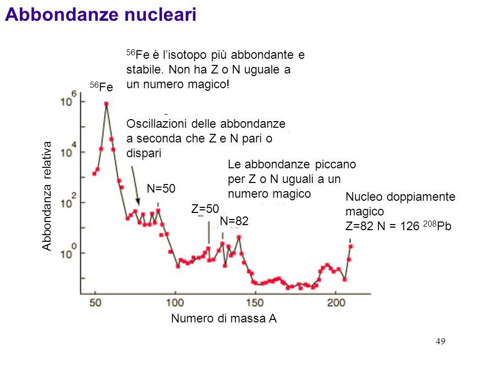 49 Abbondanze nucleari 56 Fe è lisotopo più abbondante e stabile. Non ha Z o N uguale a un numero magico! Le abbondanze piccano per Z o N uguali a un