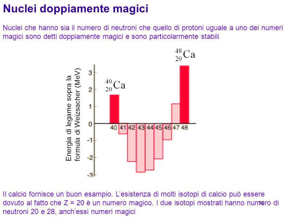 50 Nuclei che hanno sia il numero di neutroni che quello di protoni uguale a uno dei numeri magici sono detti doppiamente magici e sono particolarment