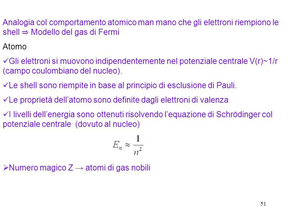 51 Analogia col comportamento atomico man mano che gli elettroni riempiono le shell Modello del gas di Fermi Atomo Gli elettroni si muovono indipenden