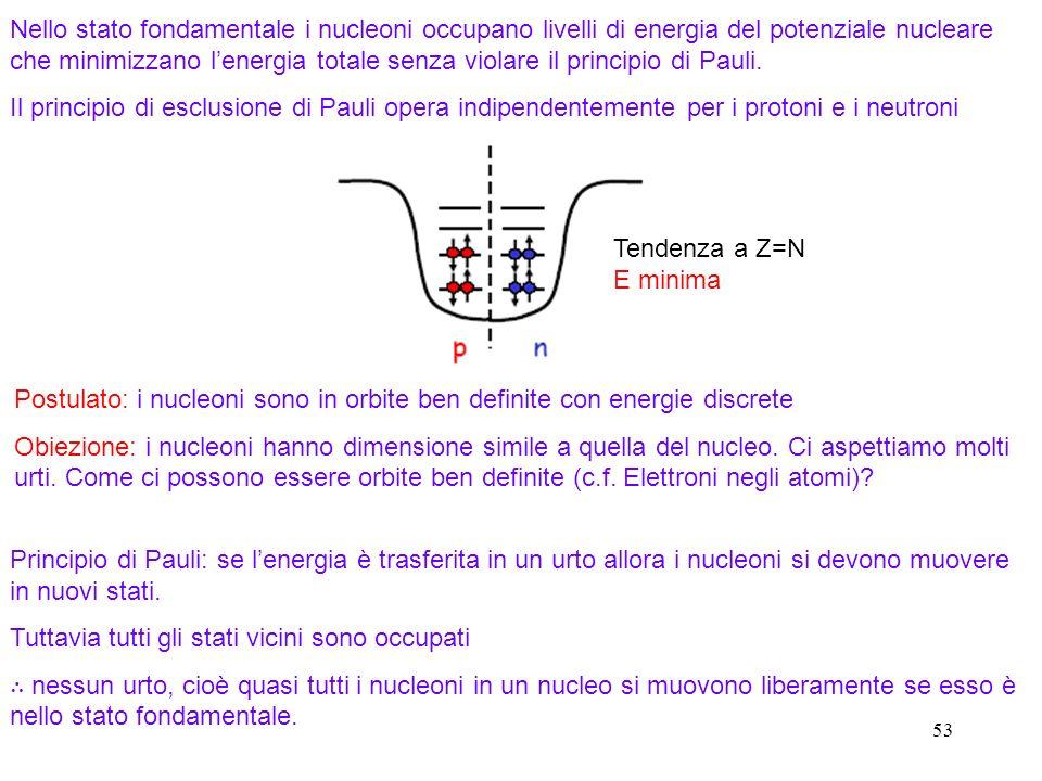 53 Nello stato fondamentale i nucleoni occupano livelli di energia del potenziale nucleare che minimizzano lenergia totale senza violare il principio