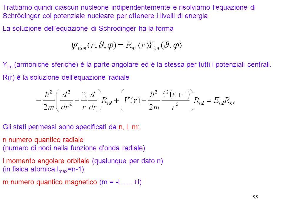 55 Y lm (armoniche sferiche) è la parte angolare ed è la stessa per tutti i potenziali centrali. R(r) è la soluzione dellequazione radiale Trattiamo q