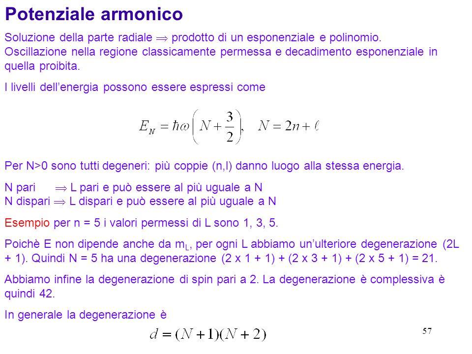 57 Soluzione della parte radiale prodotto di un esponenziale e polinomio. Oscillazione nella regione classicamente permessa e decadimento esponenziale