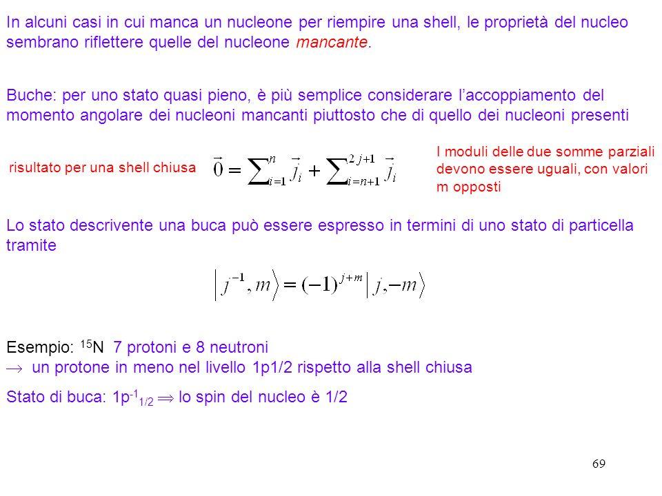 69 Buche: per uno stato quasi pieno, è più semplice considerare laccoppiamento del momento angolare dei nucleoni mancanti piuttosto che di quello dei